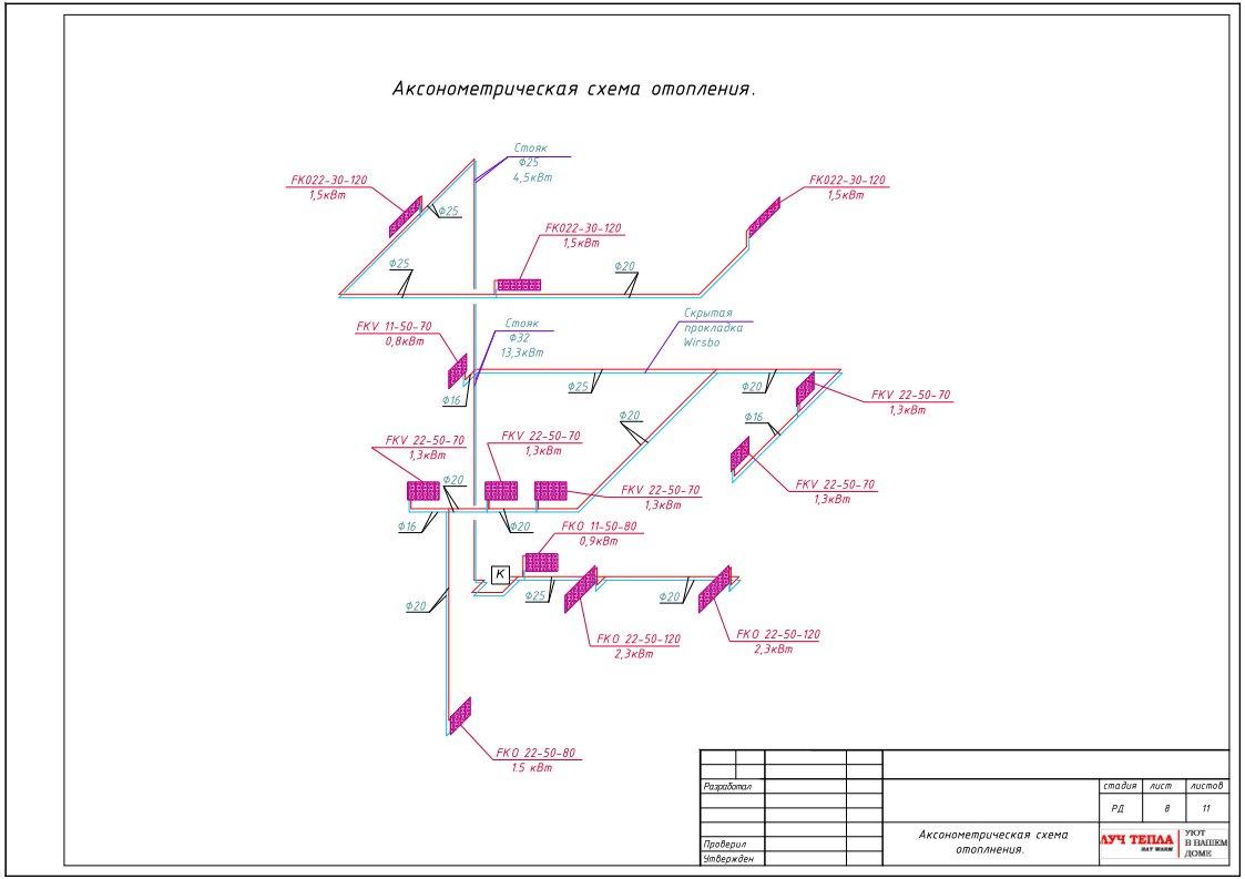 Какого цвета вытяжной канал на чертежах. аксонометрическая схема отопления и вентиляции