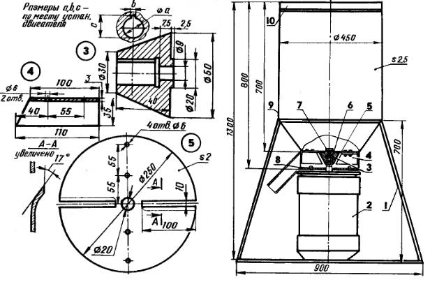 Садовый измельчитель своими руками: основные этапы сборки конструкции