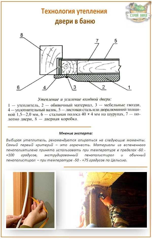 Как утеплить дверь в баню: утепление банной двери своими руками, материалы, уплотнитель, способы утепления, фото и видео