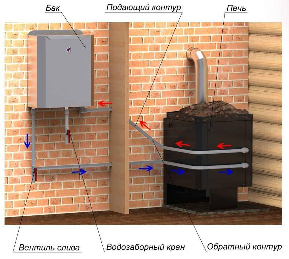 Теплообменник для печи и устройство печи для бани с теплообменником