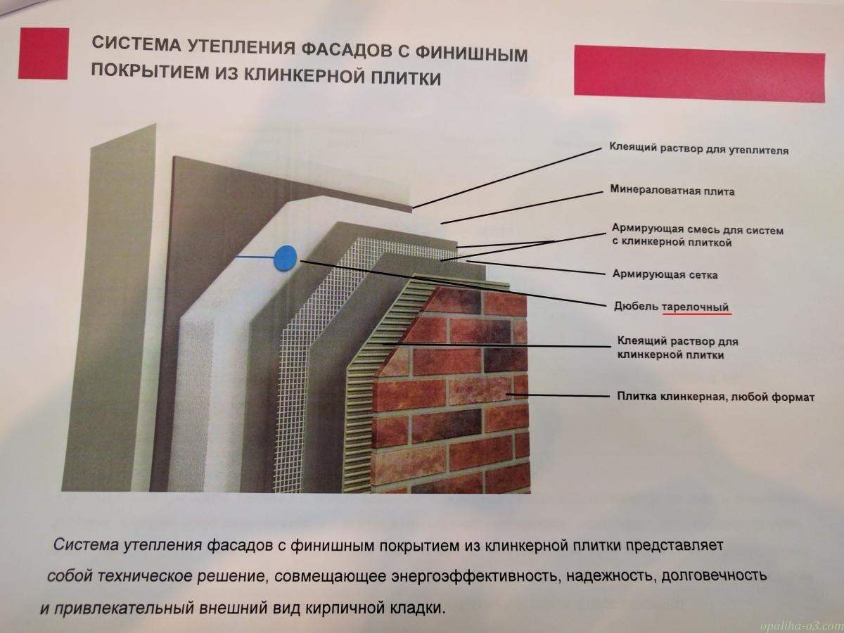 Утепление фасада, чем лучше и какой технологии придерживаться