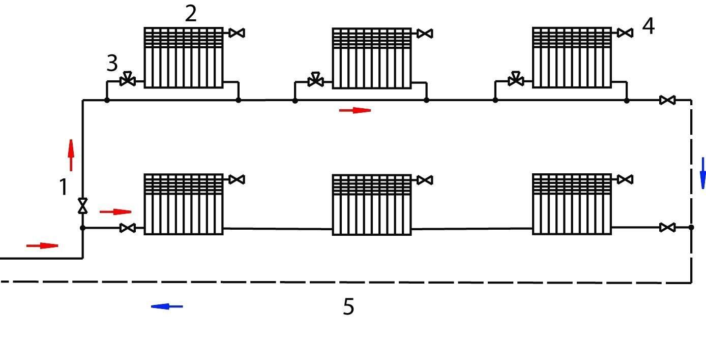 Однотрубная система отопления с принудительной циркуляцией: требования, монтаж