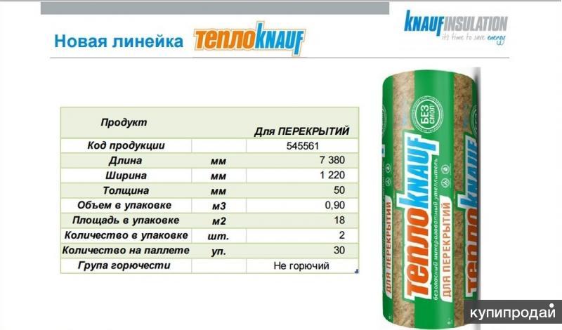 Утеплители knauf: рулонный материал для стен и плиты, технические характеристики теплоизоляции, «теплоknauf коттедж» и «акустик», отзывы потребителей