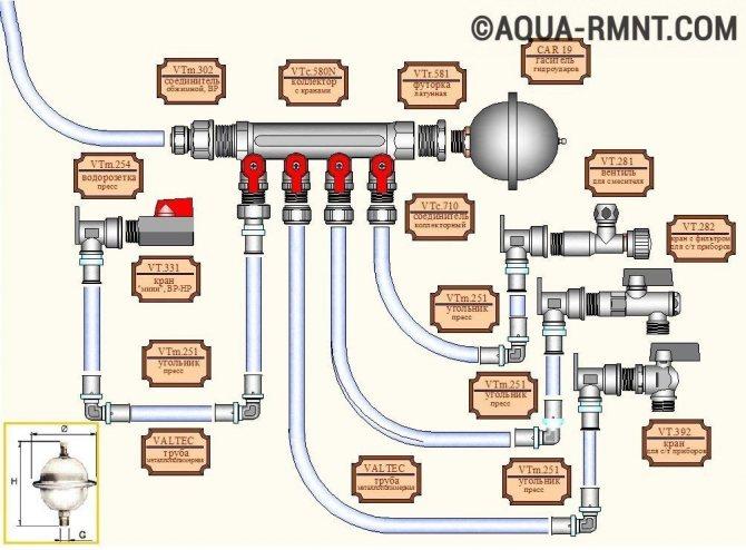 Компенсатор (гаситель) гидроударов для защиты трубопроводов