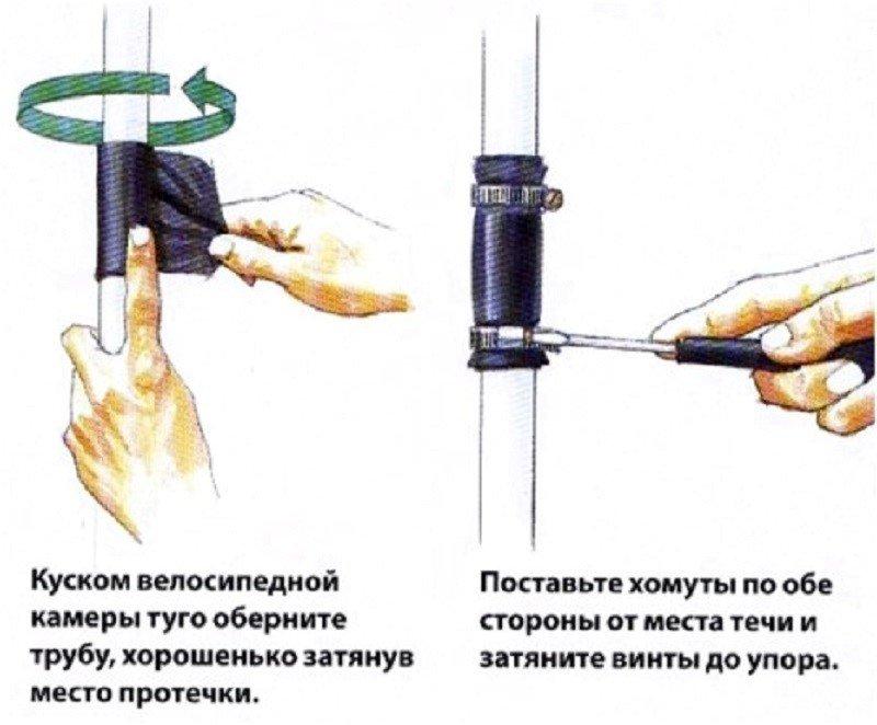 Как заделать свищ в трубе – возможные варианты, проверенные практикой