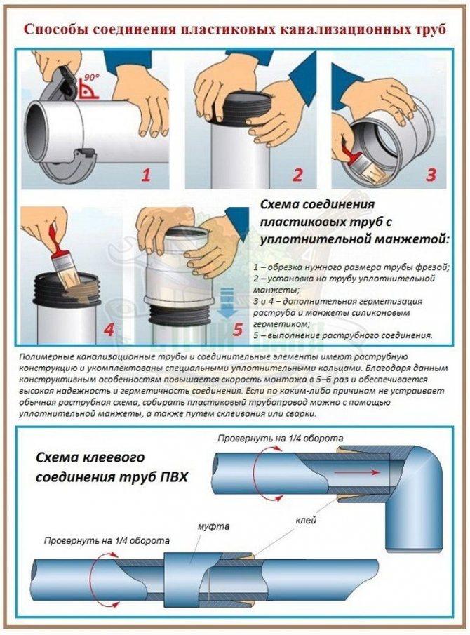 Как можно соединить канализационные трубы пвх между собой