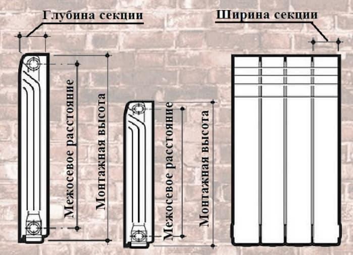 Технические характеристики биметаллических радиаторов отопления дома