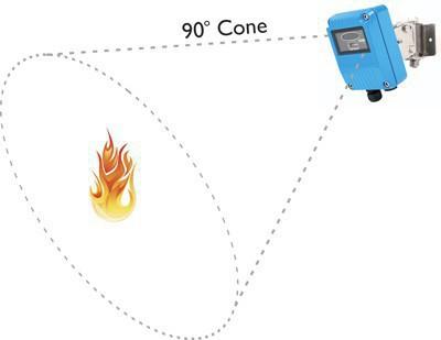 Пожарные извещатели: характеристики, виды, выбор и установка