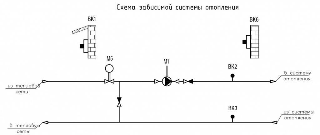 Горизонтальная разводка системы отопления: гарантия эффективности и экономичности