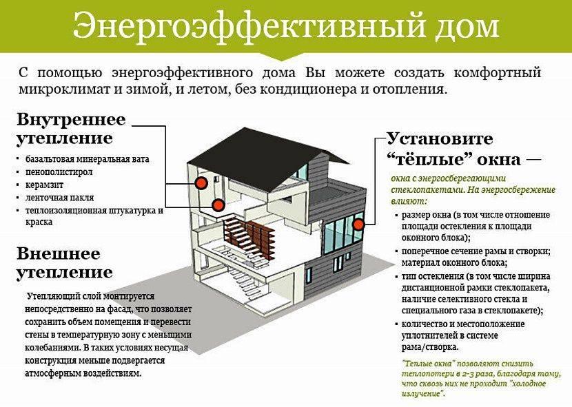 Радиаторы отопления для частного дома – разновидности и классы, правила выбора, цены