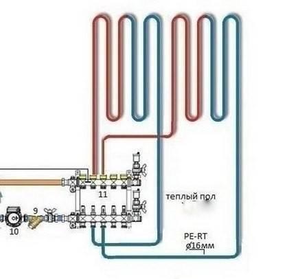 Электрокотел для тёплого пола: выбор и подключение оборудования своими руками