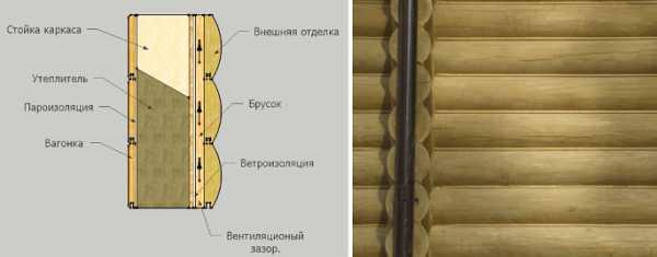Пароизоляция для стен деревянного дома - монтаж и выбор материала