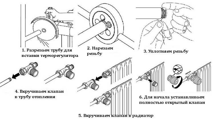 Терморегулятор danfoss: принцип работы, инструкция, отзывы