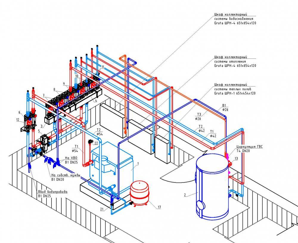 Обзор программ для расчета и проектирования отопительных систем дома