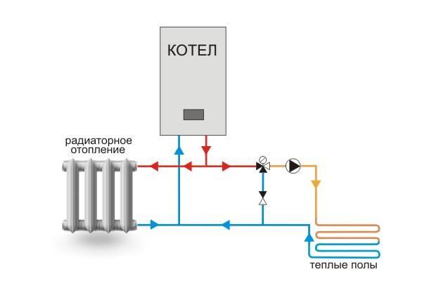 Выбираем надежный трехходовой клапан для теплого пола виды и особенности  правила подключения