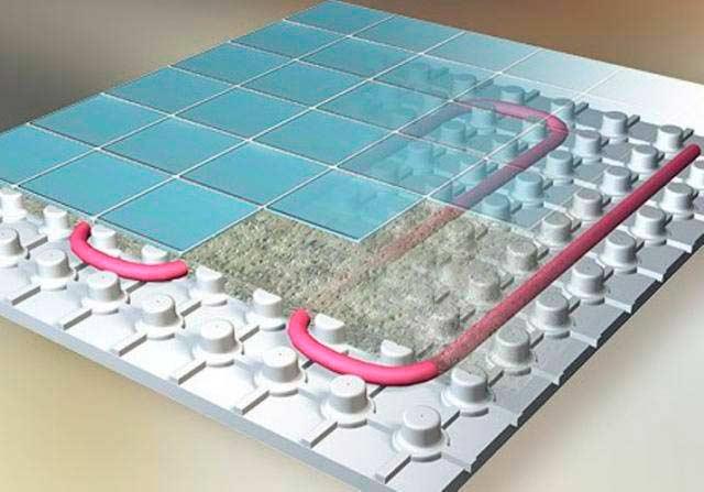 Необходимые материалы и оборудование для водяного теплого пола