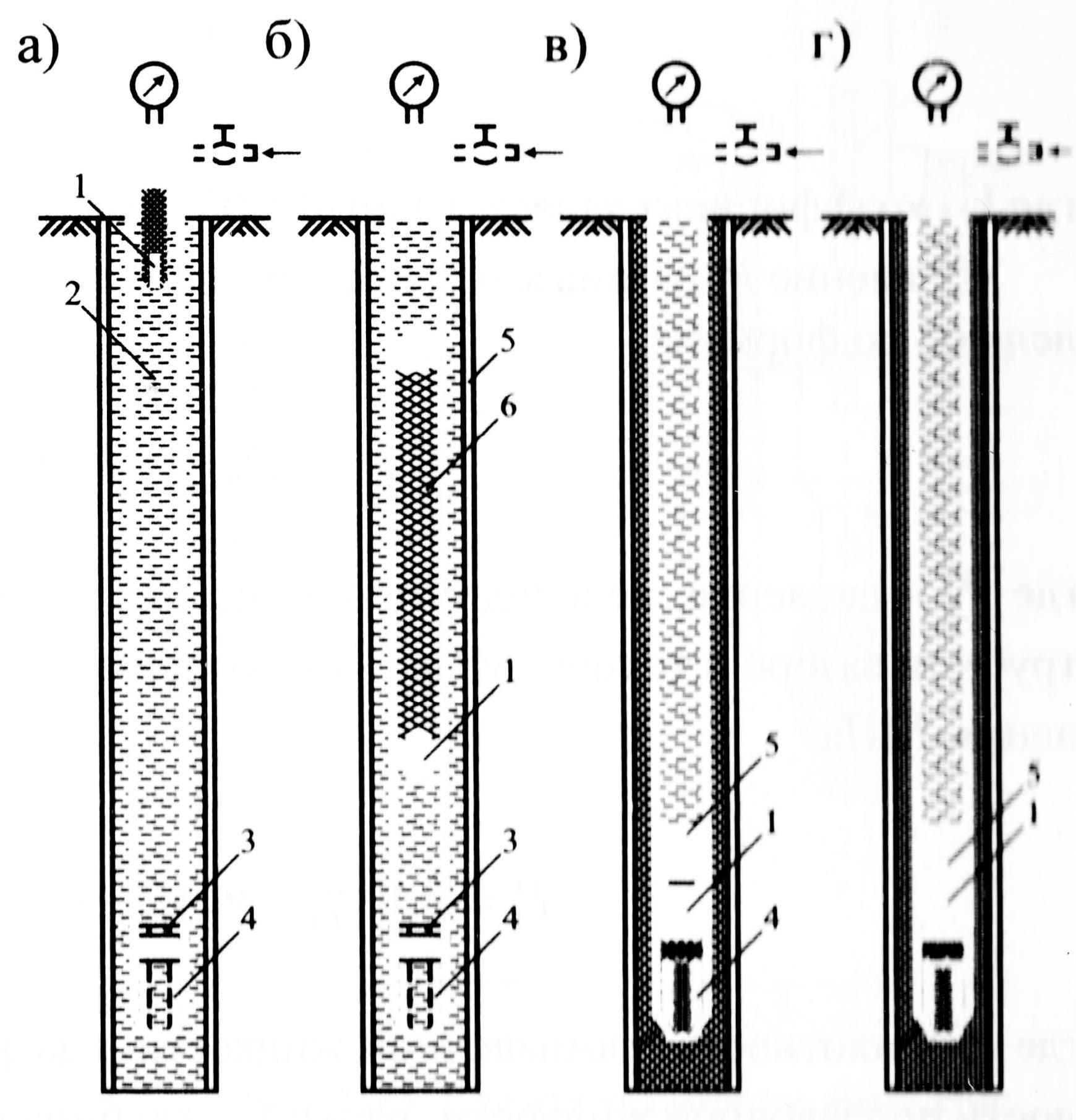 Цементирование скважин. приготовление тампонажных растворов | бурение грунтовых зондов, установка энергетических колодцев