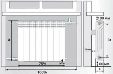 Как правильно повесить батарею отопления самостоятельно