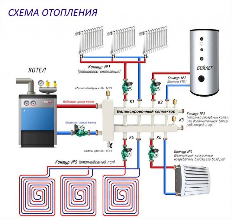 Характеристика и принцип работы инверторного обогревателя