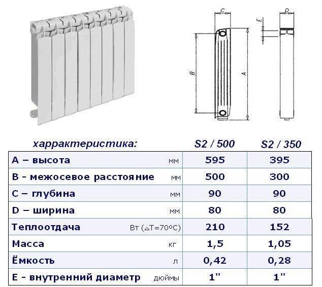 """Радиаторы """"рифар"""": биметаллические, алюминиевые, монолит, характеристики и отзывы"""