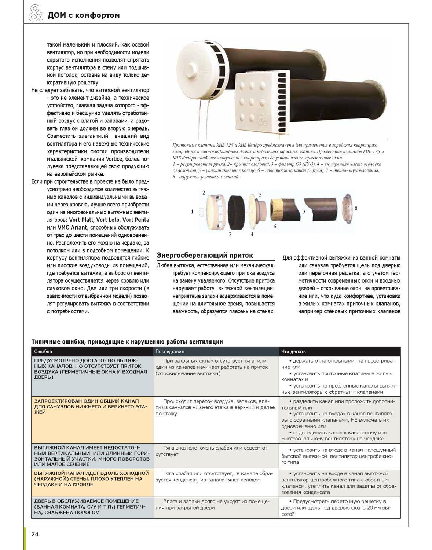 Приточный клапан в стену установка и выбор устройства