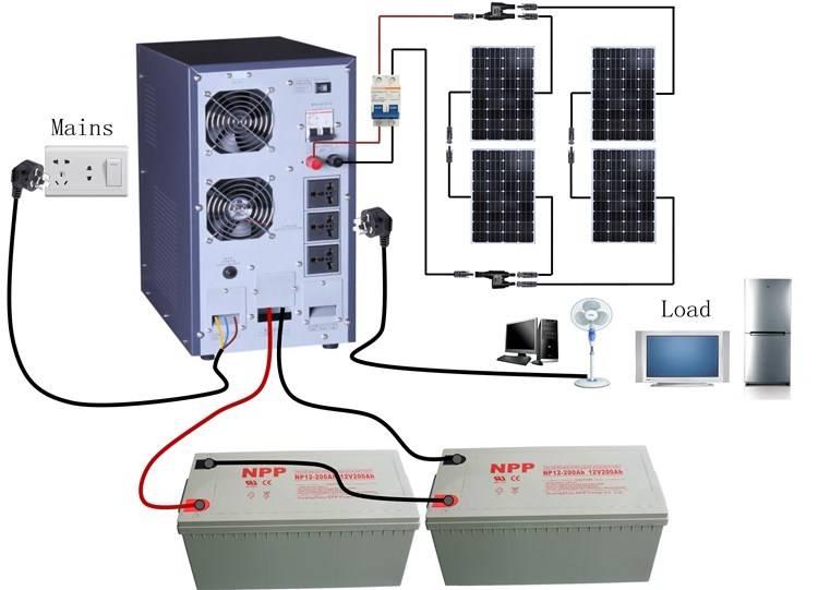 На что обратить внимание при выборе инвертора для солнечной батареи