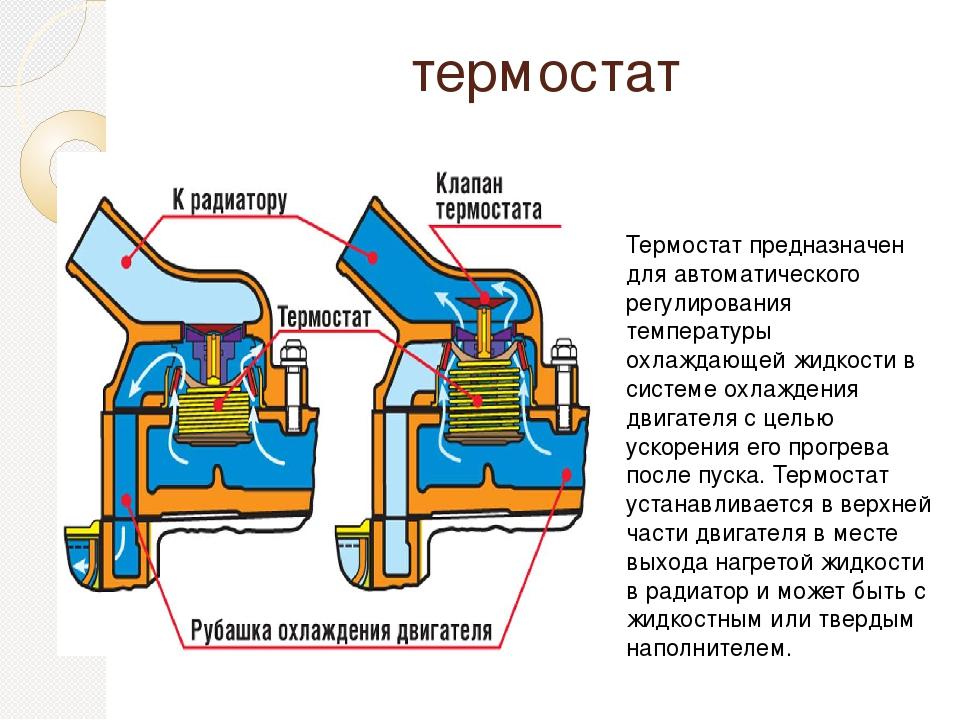 Как сделать простой терморегулятор своими руками и подключить его? инструкцию смотрите здесь!