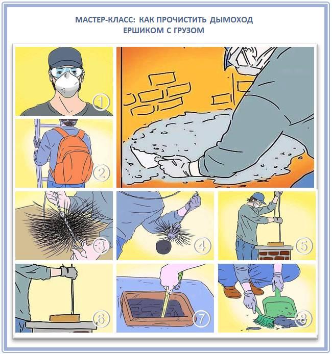 Как и чем прочистить дымоход от сажи: народные средства, химические и механические