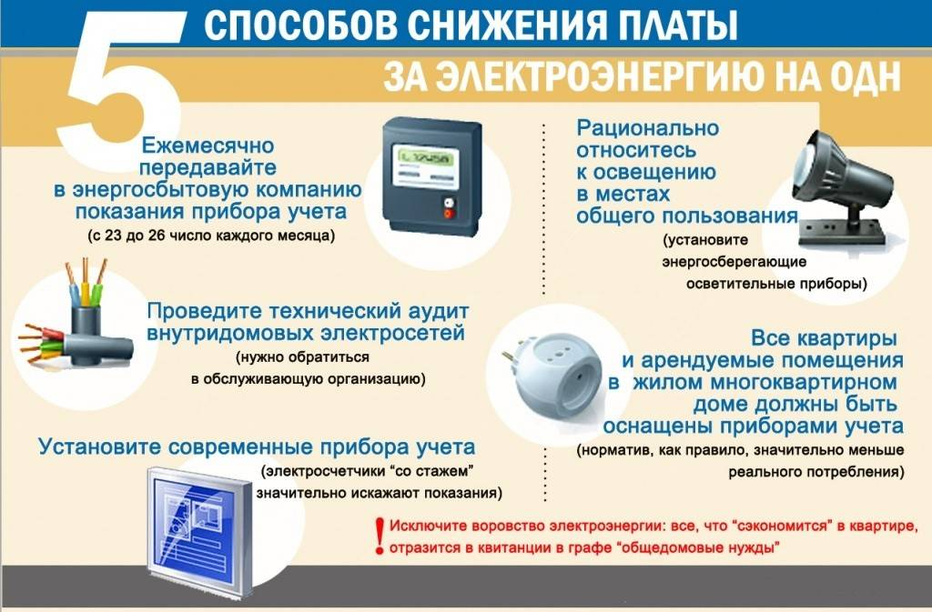 Замена электросчетчика бесплатно с 1 июля 2020 года по закону: за чей счет меняют счетчик в квартире, на лестничной площадке и в частном доме, порядок действий