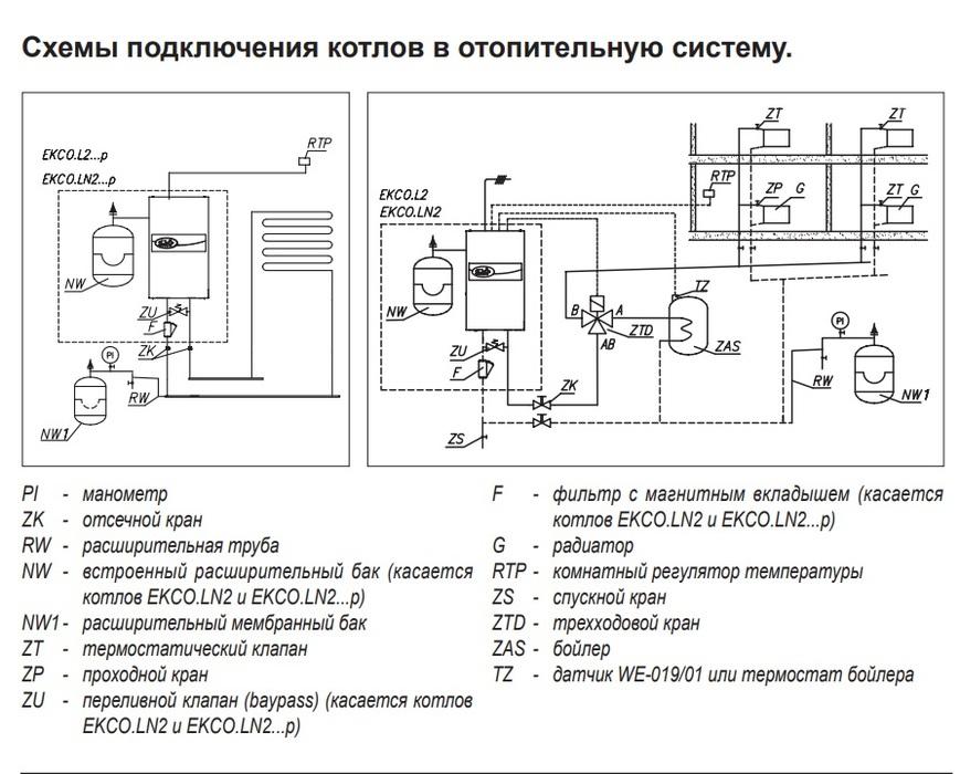 Котел электрический коспел инструкция – инструкции на котел электрический отопительный kospel бренда kospel