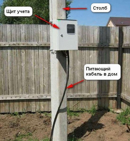Установка счетчика электроэнергии в частном доме: правила и проблемы