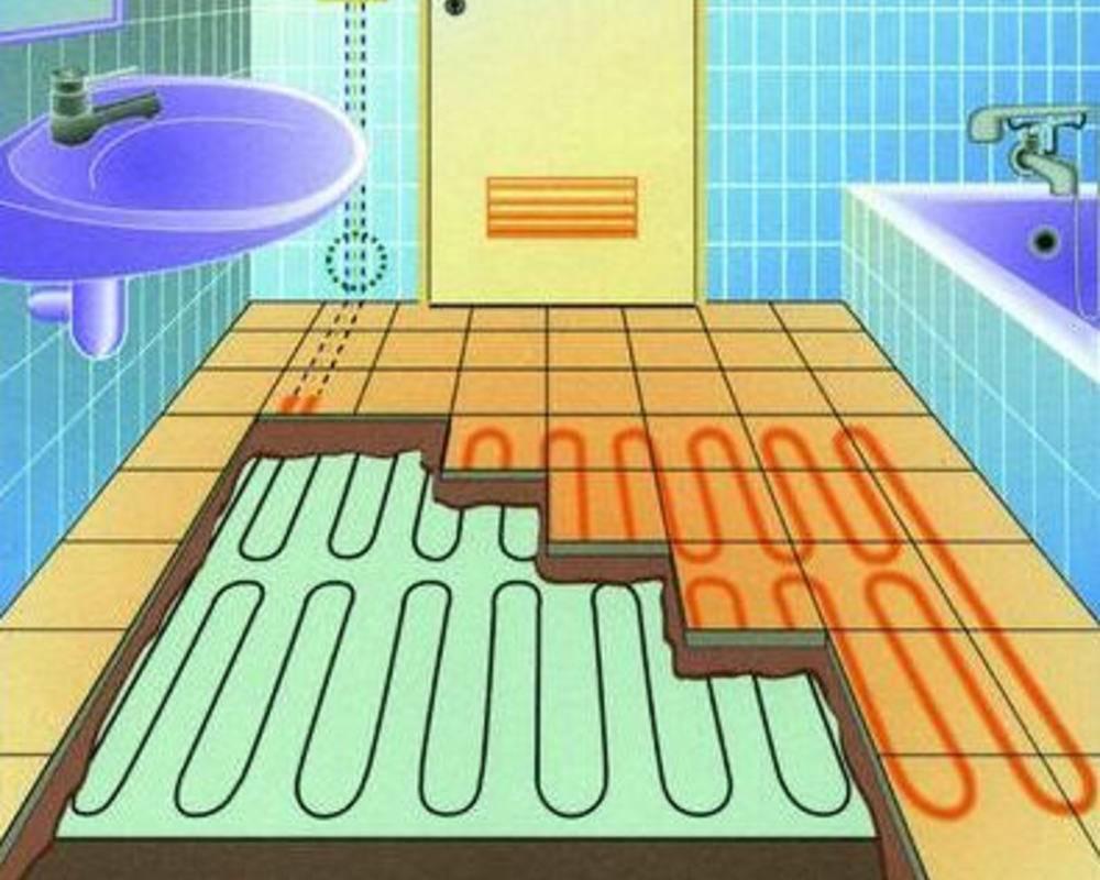 Как утеплить ванную изнутри и превратить комнату в зону комфорта