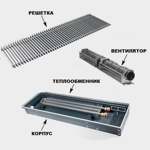 Внутрипольные конвекторы: характеристика и виды, выбор и монтаж