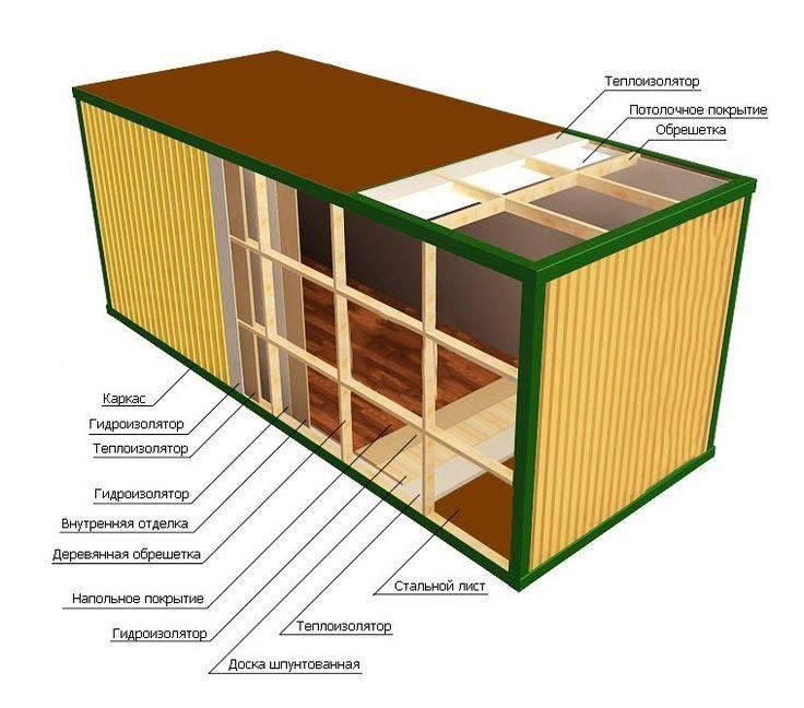 Изнутри или снаружи утеплять контейнер для жилья?