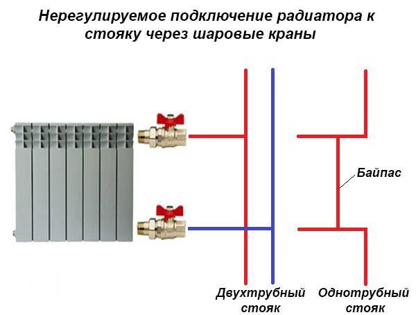 Как спустить воздух из батареи: действия, позволяющие развоздушить радиатор отопления в квартире