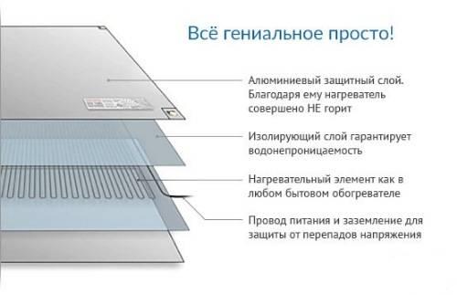 Система пленочного отопления Зебра