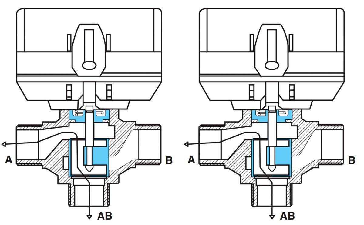 Принцип работы трехходового клапана для отопления с терморегулятором