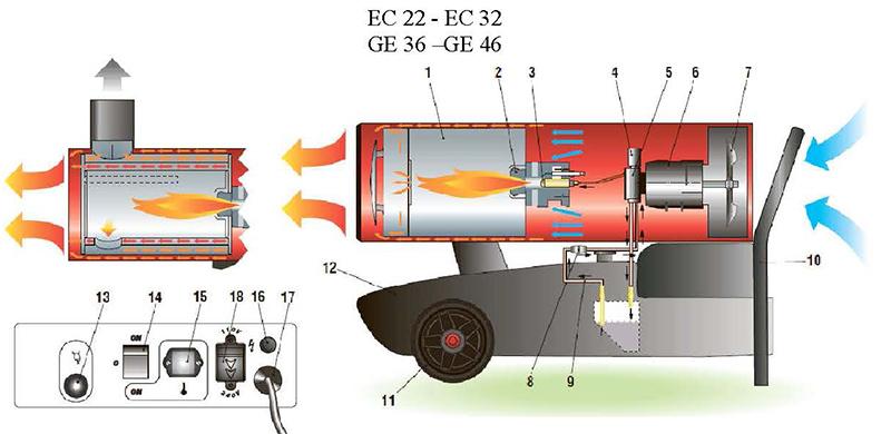 Термоэлектрический генератор своими руками - 155 фото и видео мастер-класс по созданию теплового насоса