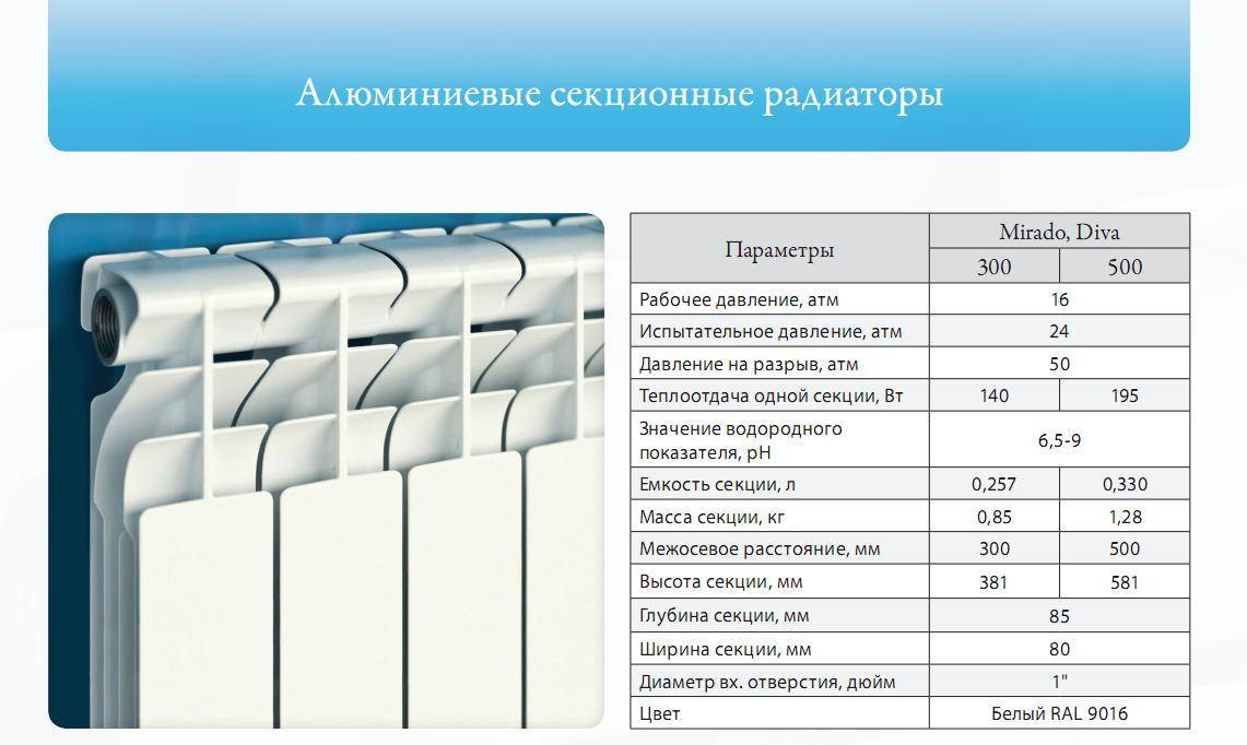 Рейтинг алюминиевых радиаторов отопления