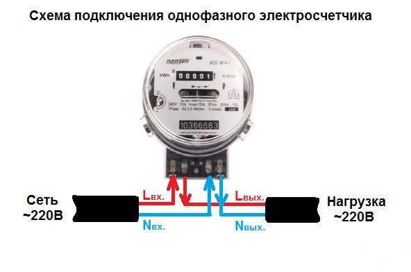 Счетчики электроэнергии: какие бывают приборы и как выбрать лучший