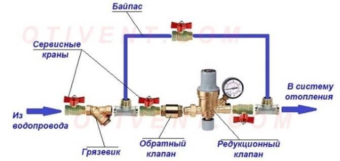 Открытая система отопления с циркуляционным насосом