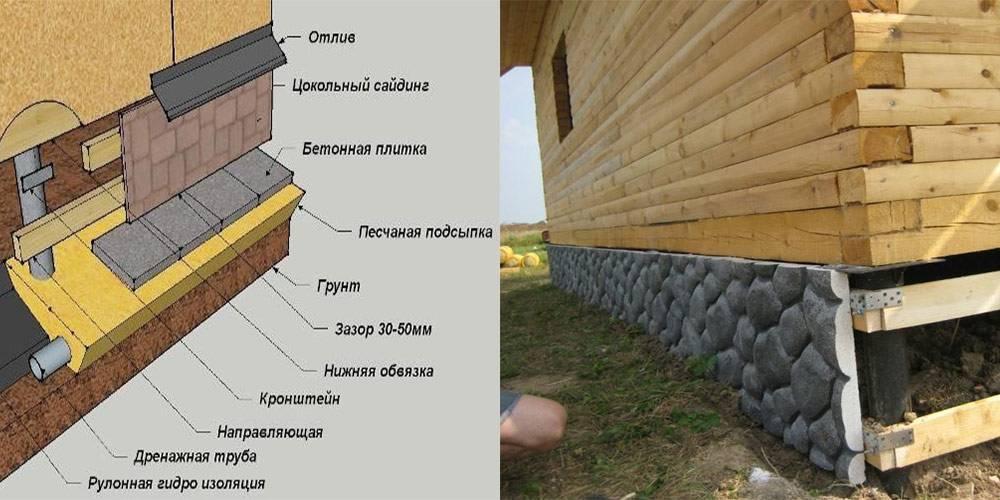 Как утеплить столбчатый фундамент дома - видео, инструкция