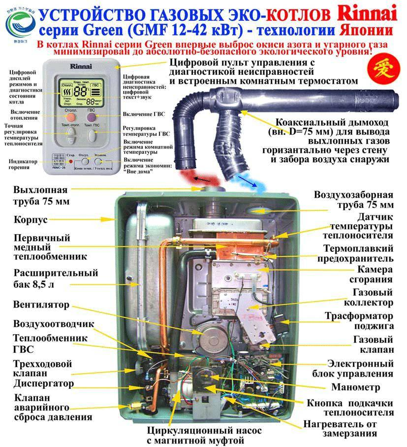 Чем отличается от аналогов газовый котел rinnai?
