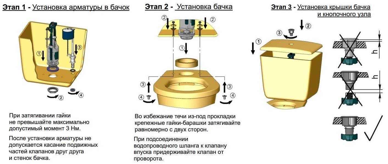 Как установить, отрегулировать или отремонтировать сливной механизм унитаза