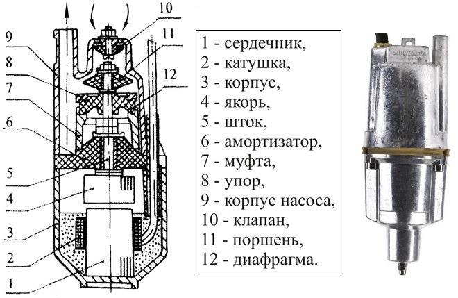 """Насос """"родничок"""" для скважин и колодцев: характеристики, устройство и отзывы"""