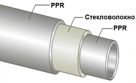 Характеристики труб армированных стекловолокном и способы их монтажа