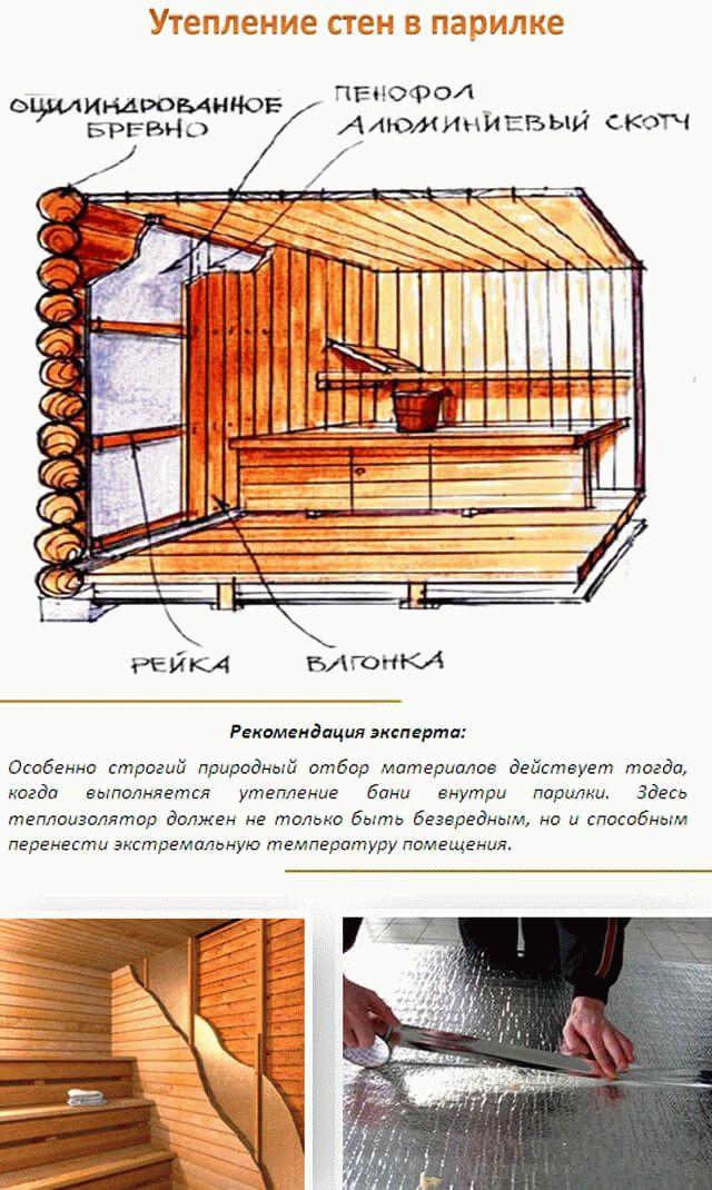 Как утеплить баню изнутри - как правильно как утеплить баню изнутри - как правильно