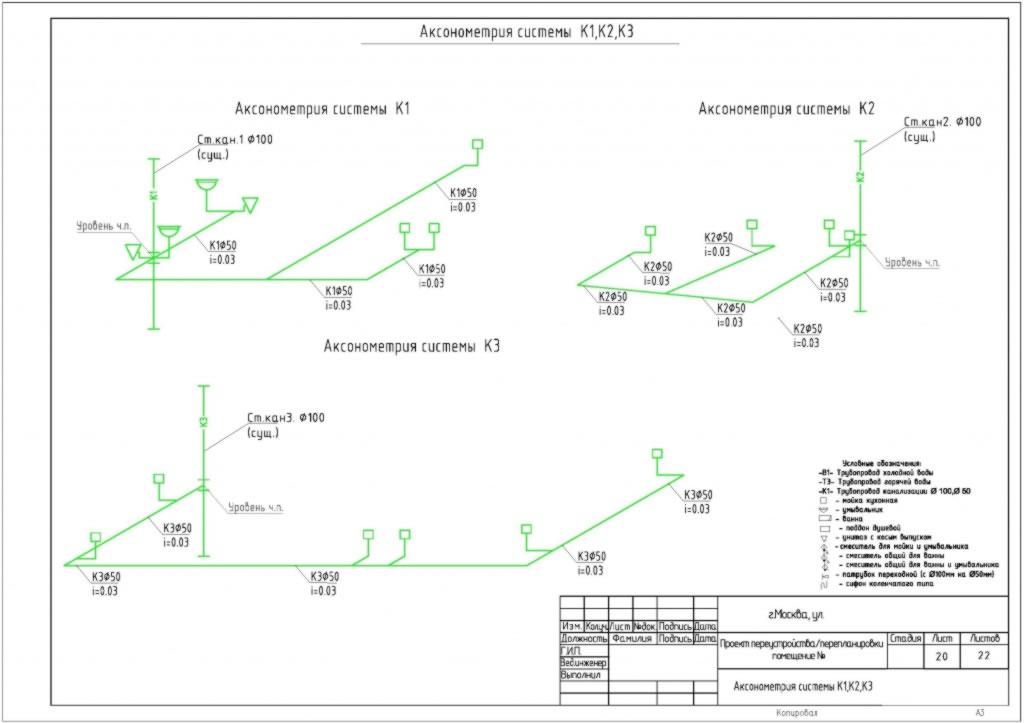 Аксонометрические схемы по пожаротушению: нужны или нет