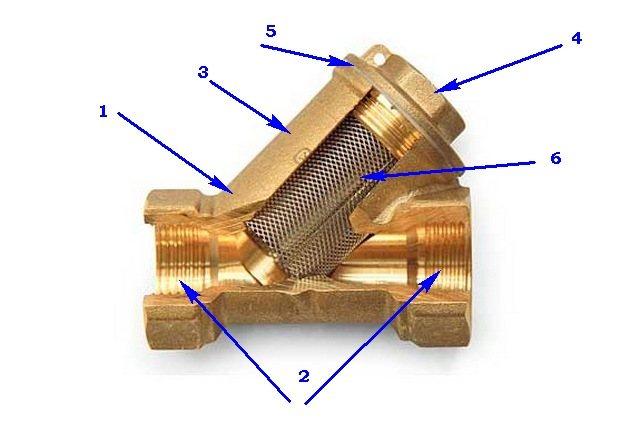 Грязевики для систем отопления – конструкция устройства и схема подключения - pechiexpert