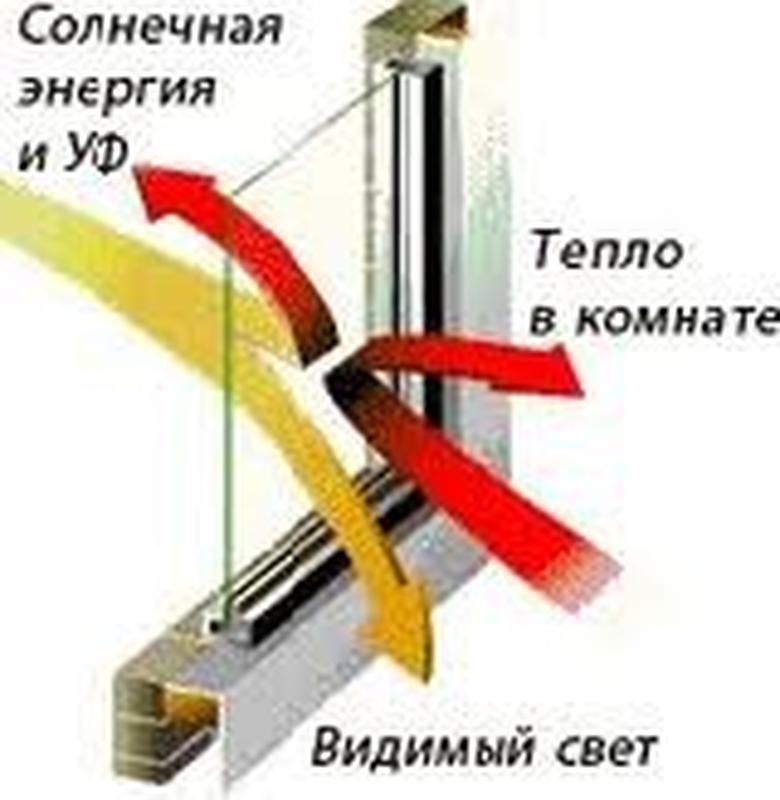 Как используется теплосберегающая пленка для окон – плюсы и минусы применения